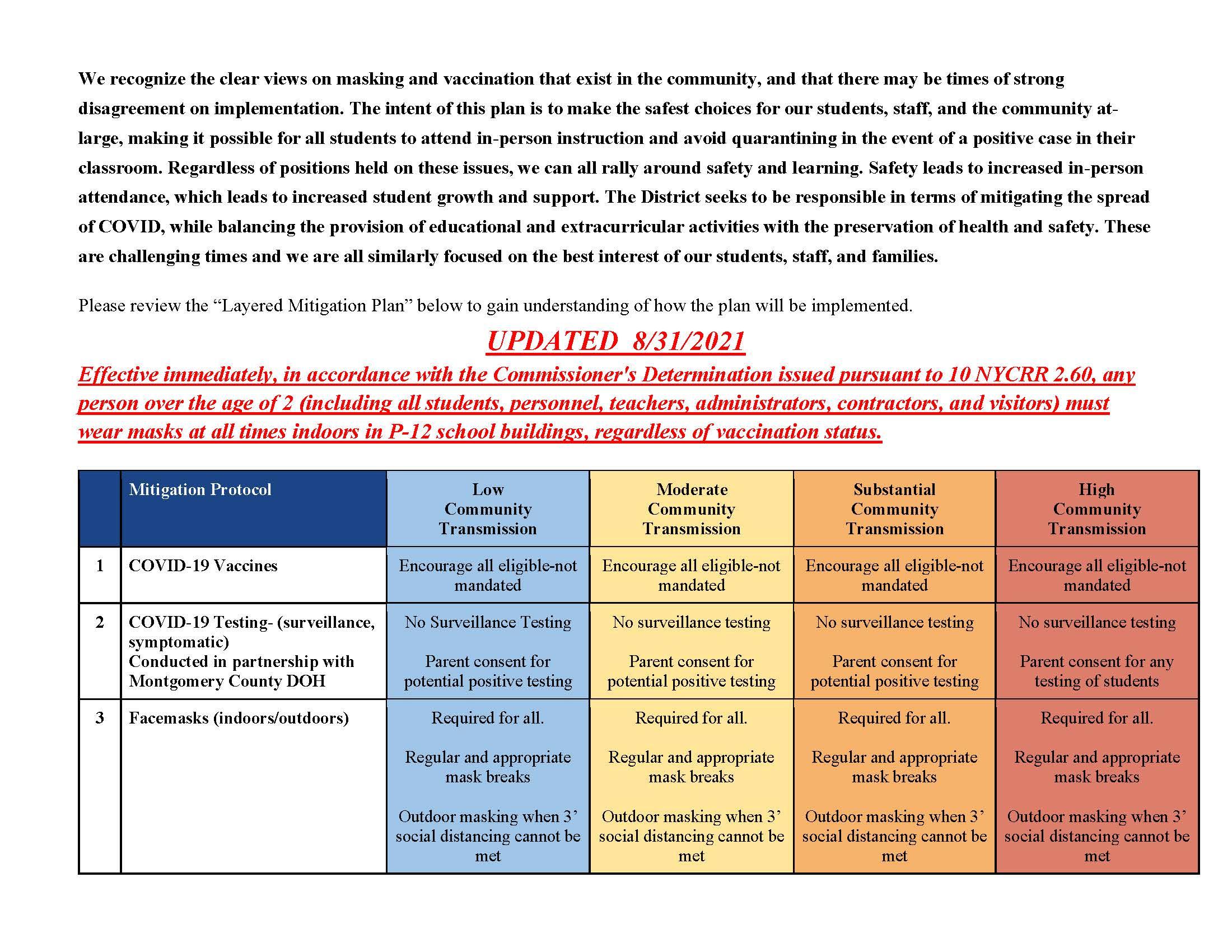 Reopening & Layered Mitigation Plan image